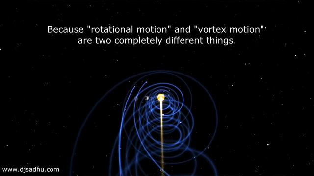 a-our-solar-system-is-a-vortex-10.jpg
