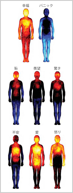 Bodily-maps-of-emotions-2.jpg