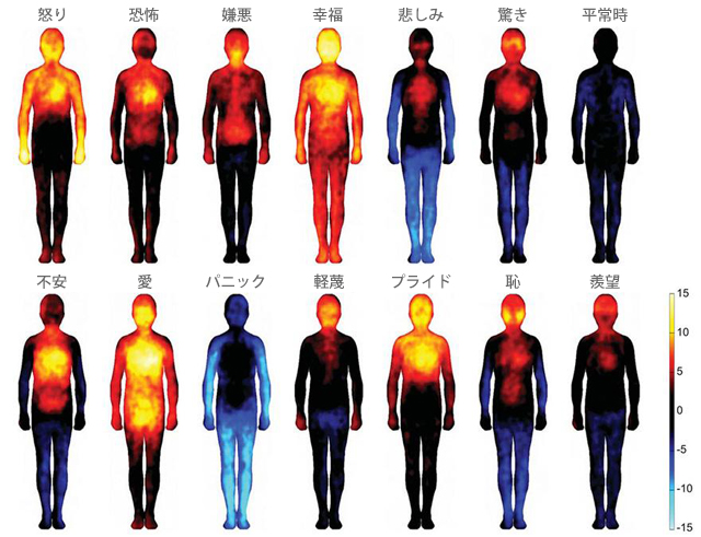 Bodily-maps-of-emotions.jpg