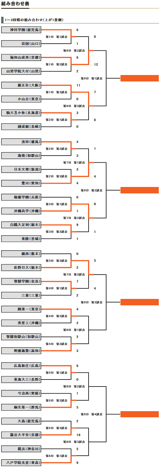 jp_senbatsu_2014_tournament_